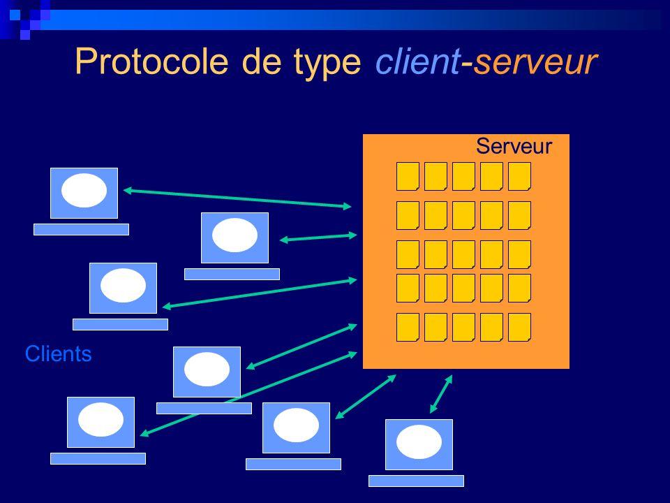 Protocole de type client-serveur