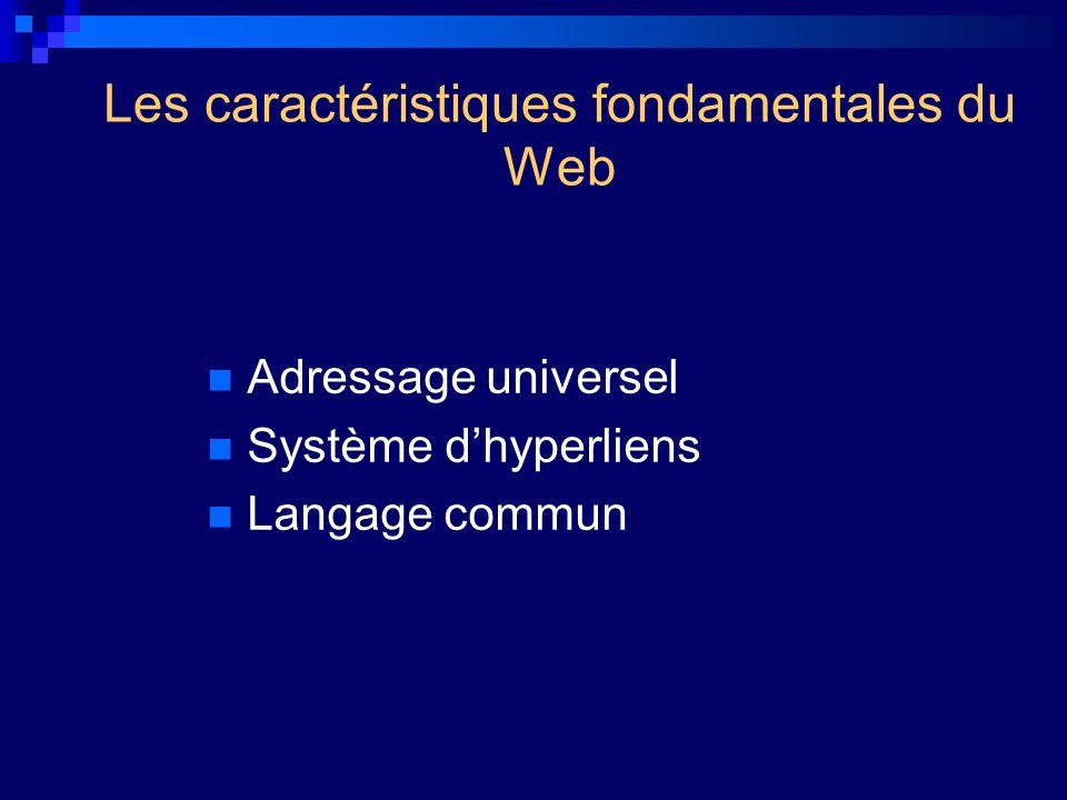 Les caractéristiques fondamentales du Web