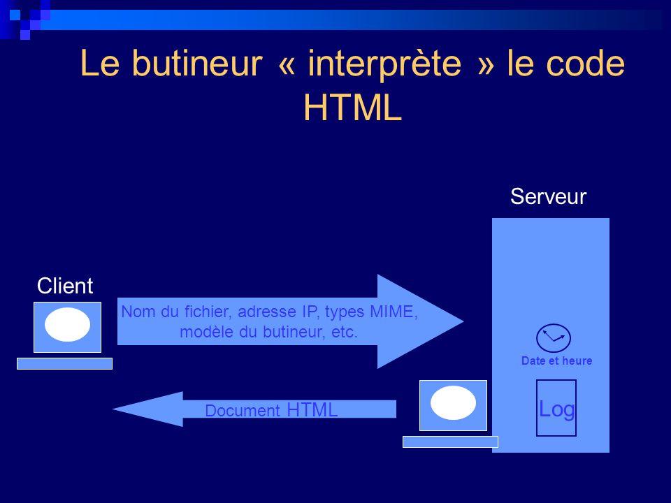 Le butineur « interprète » le code HTML