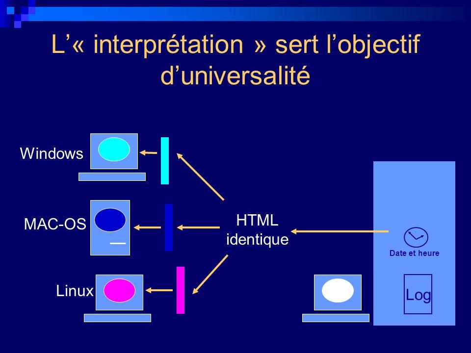 L'« interprétation » sert l'objectif d'universalité