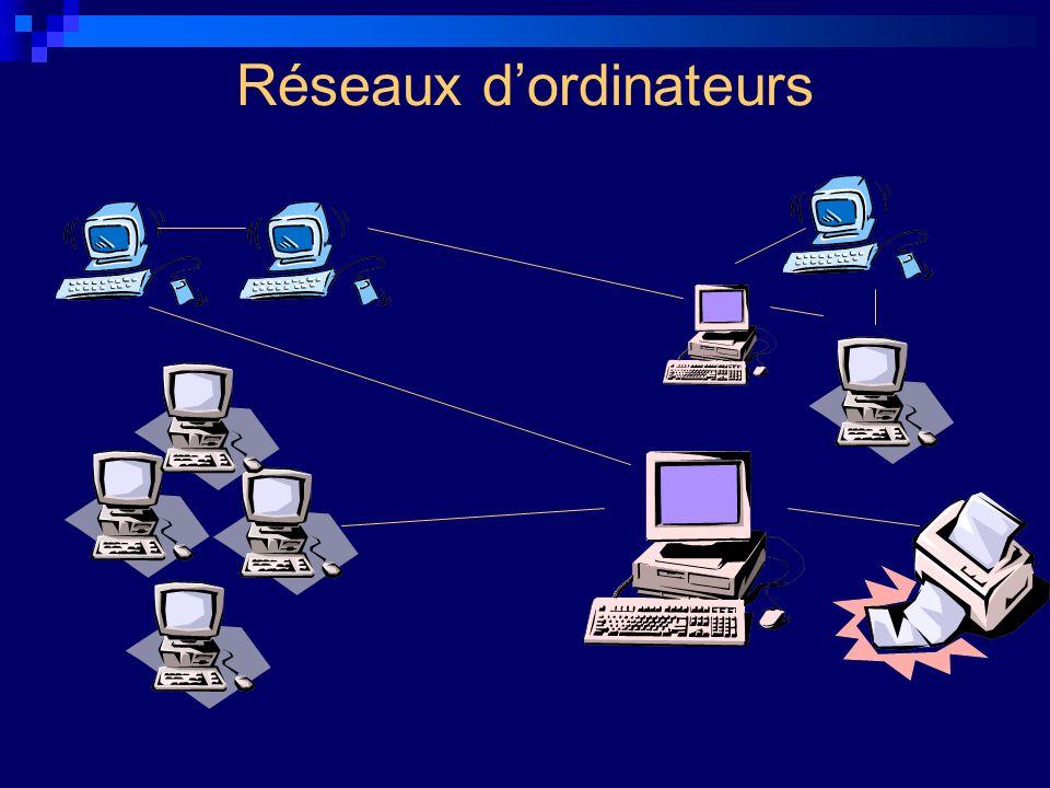 Réseaux d'ordinateurs