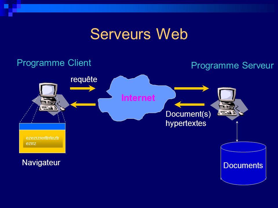 Serveurs Web Programme Client Programme Serveur Internet requête