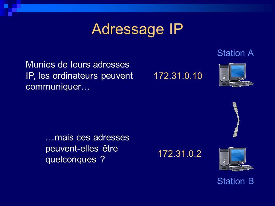 Adressage IP Station A. Munies de leurs adresses IP, les ordinateurs peuvent communiquer… 172.31.0.10.