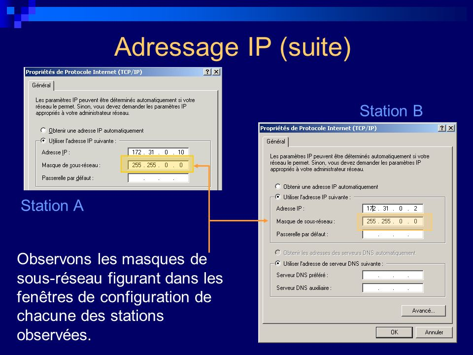 Adressage IP (suite) Station B Station A