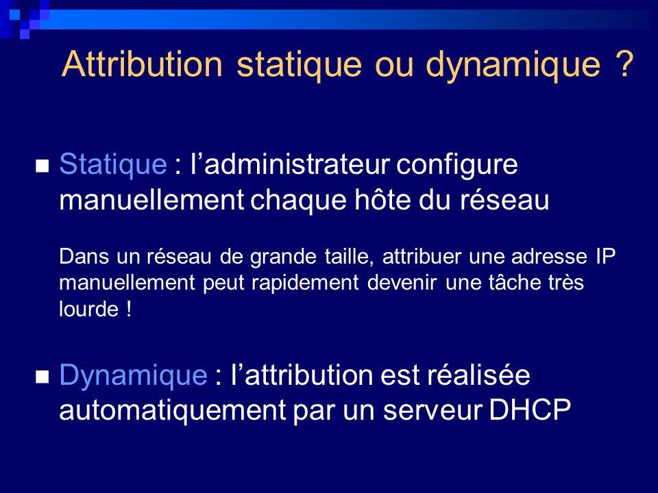 Attribution statique ou dynamique