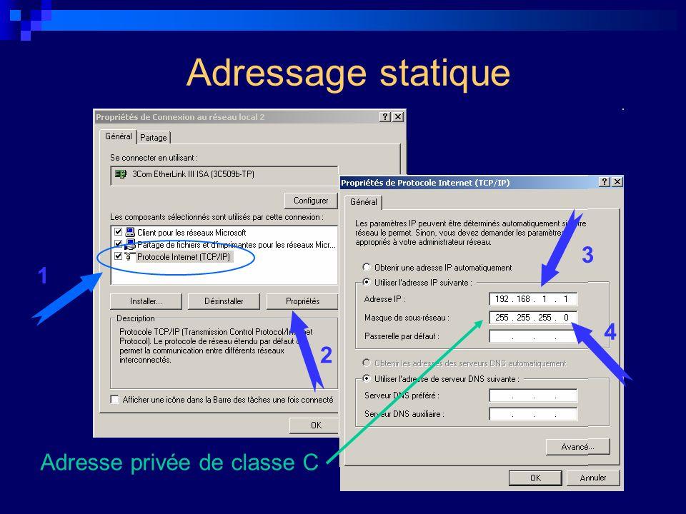 Adressage statique 3 1 2 4 Adresse privée de classe C