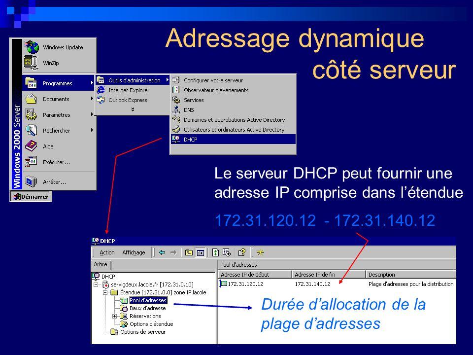 Adressage dynamique côté serveur