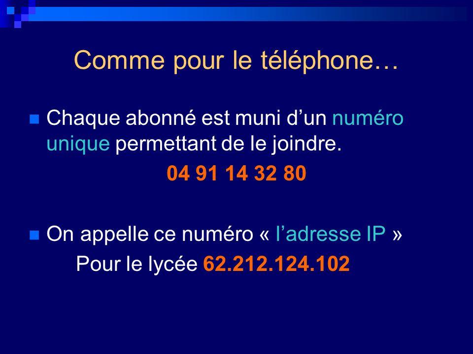 Comme pour le téléphone…