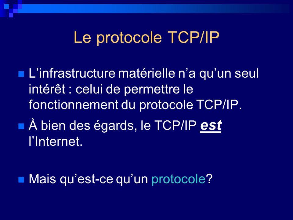 Le protocole TCP/IP L'infrastructure matérielle n'a qu'un seul intérêt : celui de permettre le fonctionnement du protocole TCP/IP.
