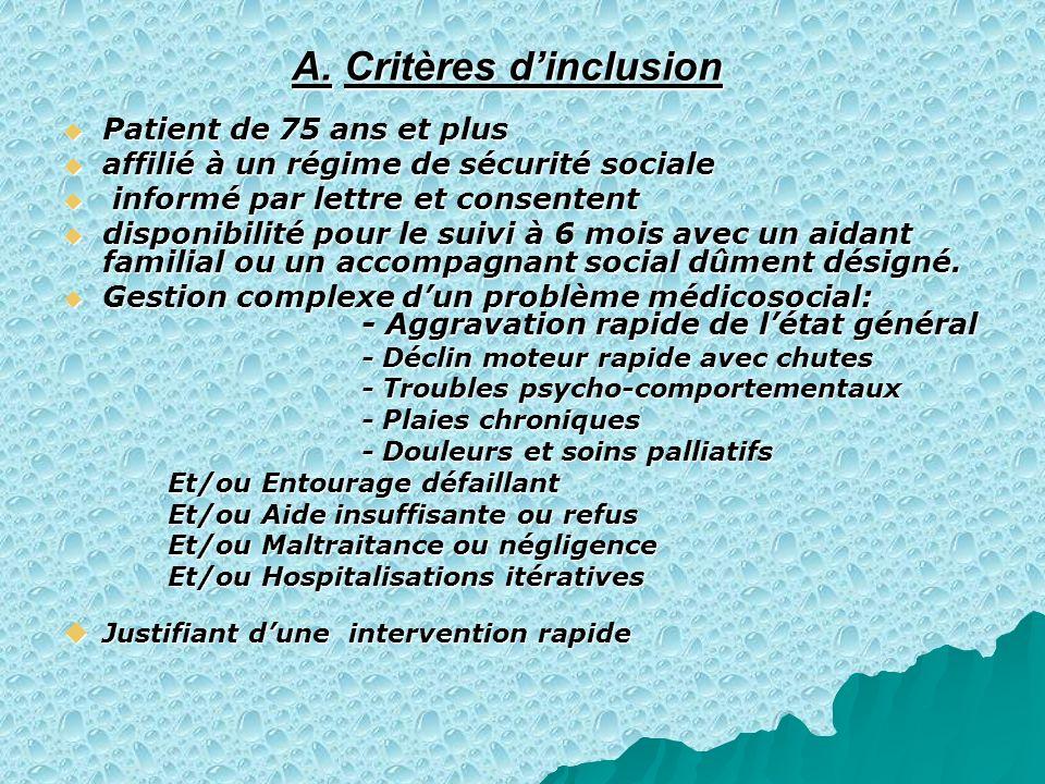 A. Critères d'inclusion