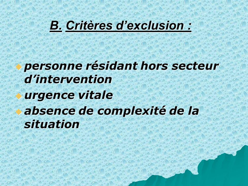 B. Critères d'exclusion :