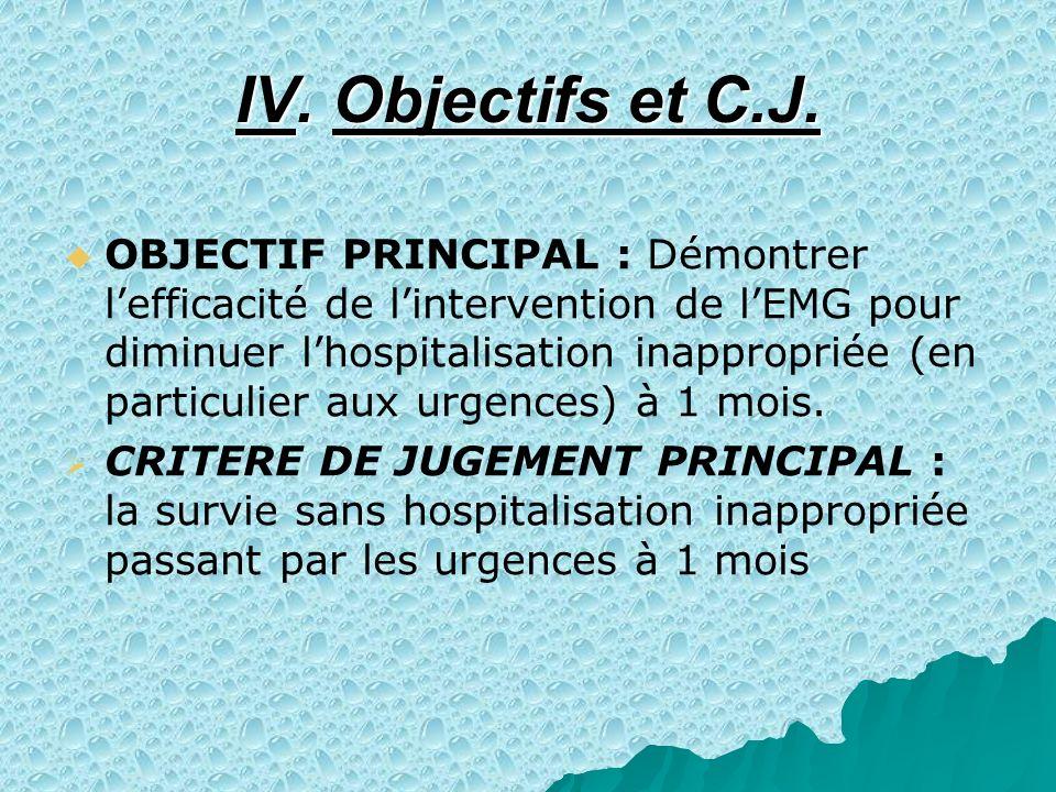 IV. Objectifs et C.J.