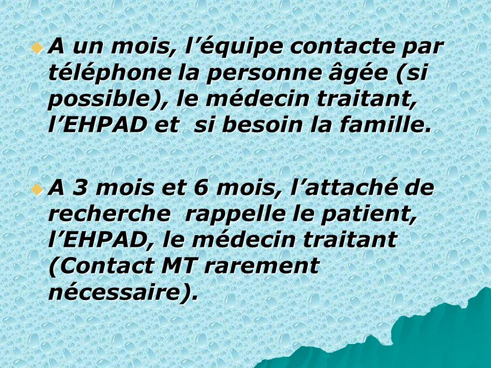 A un mois, l'équipe contacte par téléphone la personne âgée (si possible), le médecin traitant, l'EHPAD et si besoin la famille.