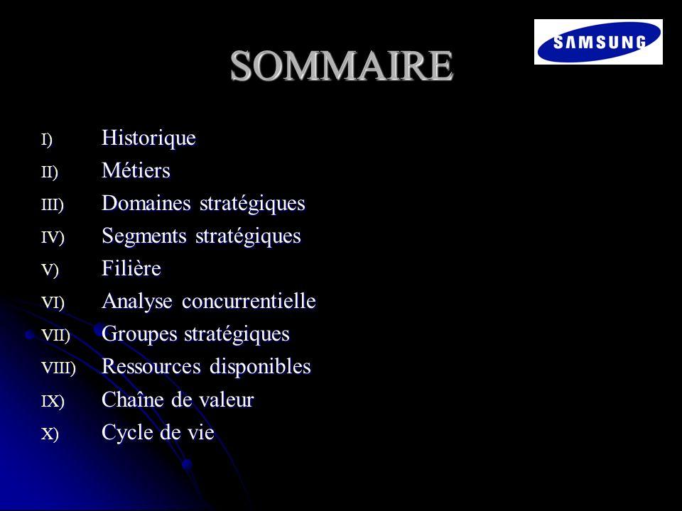 SOMMAIRE Historique Métiers Domaines stratégiques