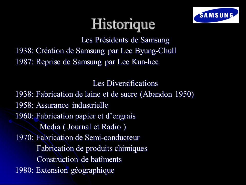 Les Présidents de Samsung