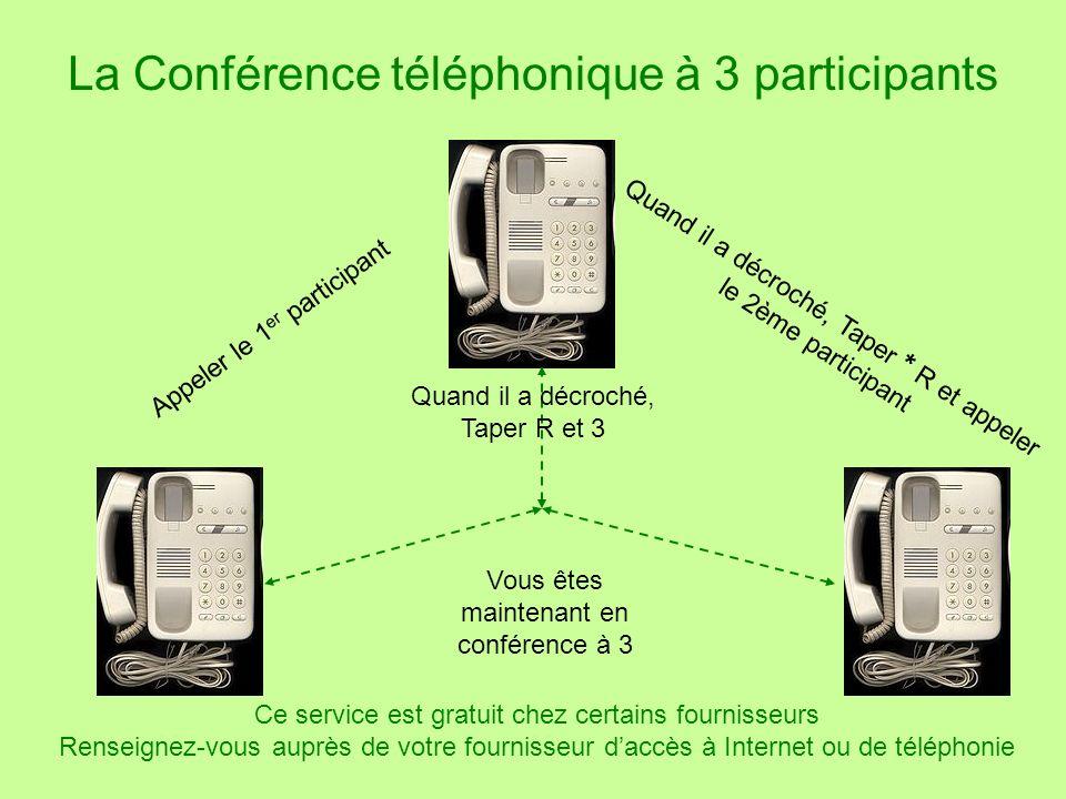 La Conférence téléphonique à 3 participants