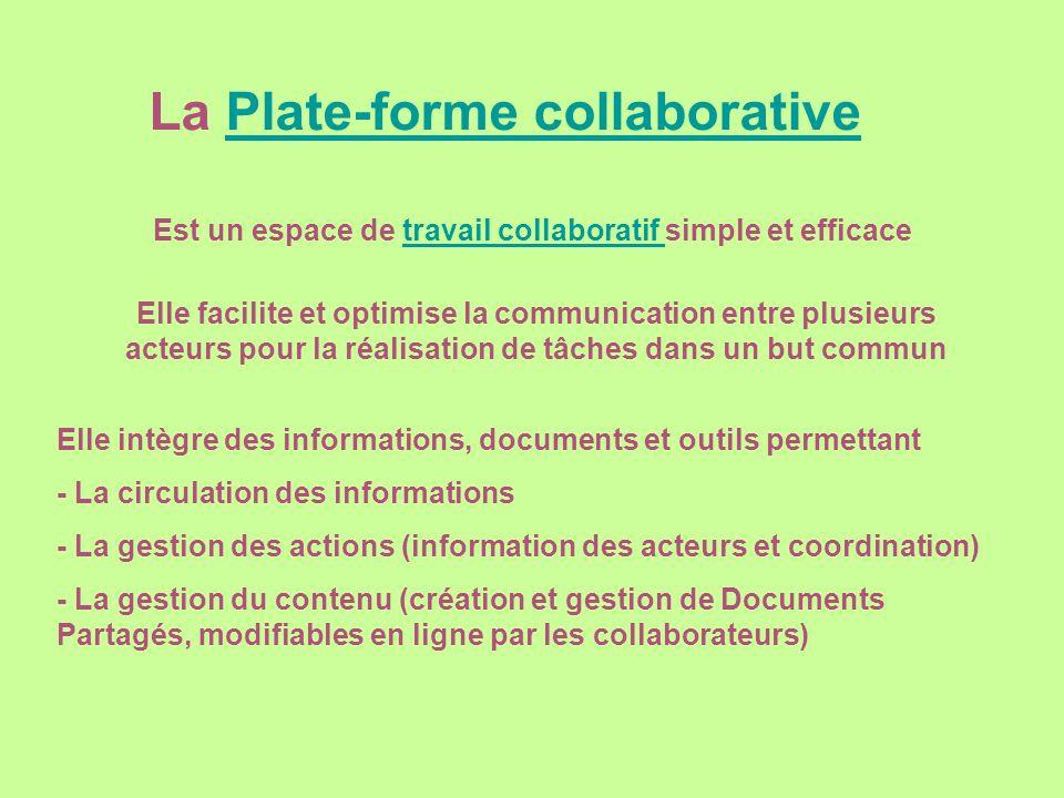 Est un espace de travail collaboratif simple et efficace