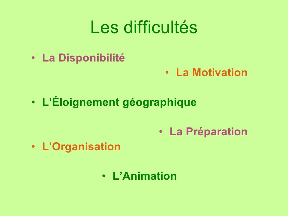 Les difficultés La Disponibilité La Motivation