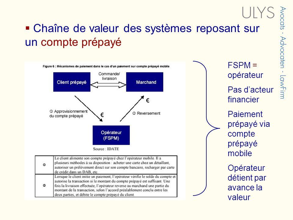 Chaîne de valeur des systèmes reposant sur un compte prépayé