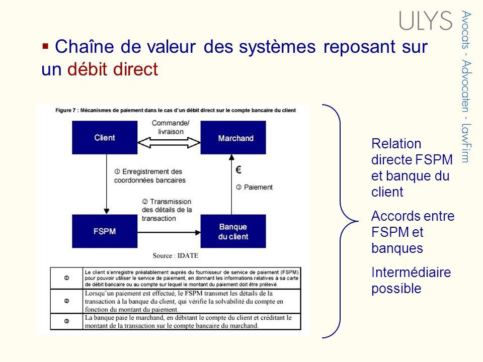 Chaîne de valeur des systèmes reposant sur un débit direct