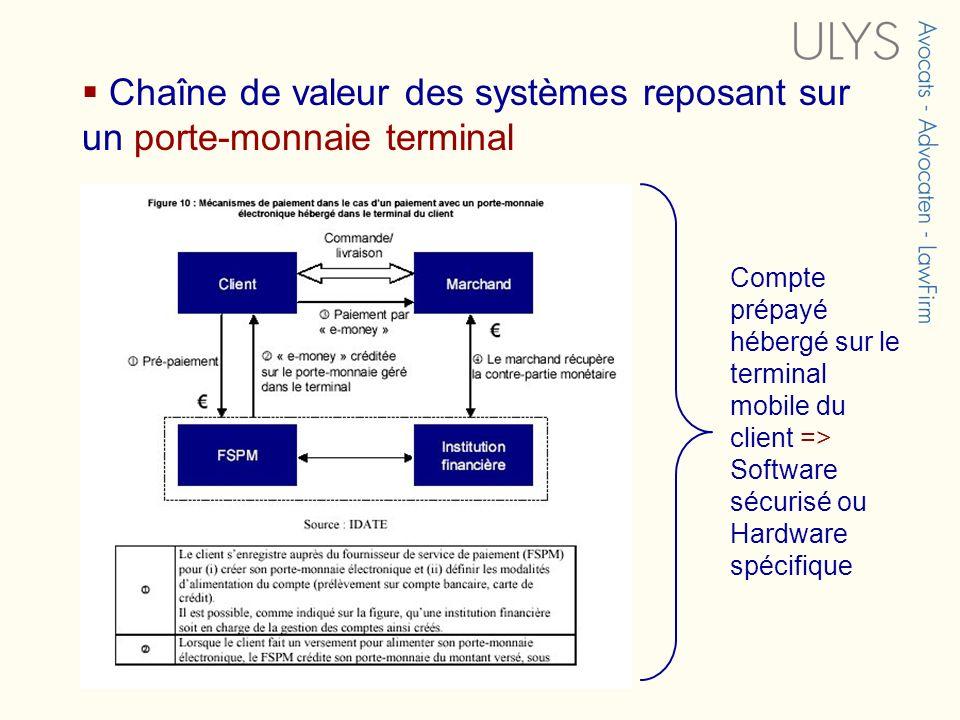Chaîne de valeur des systèmes reposant sur un porte-monnaie terminal