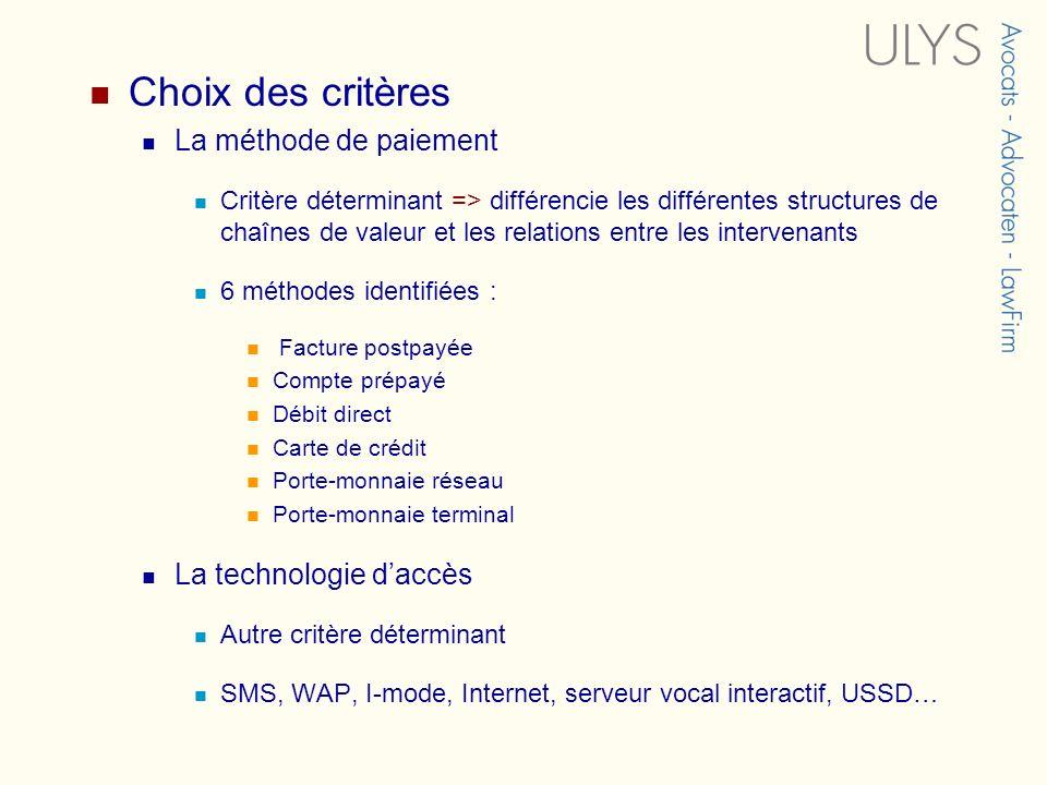 Choix des critères La méthode de paiement La technologie d'accès