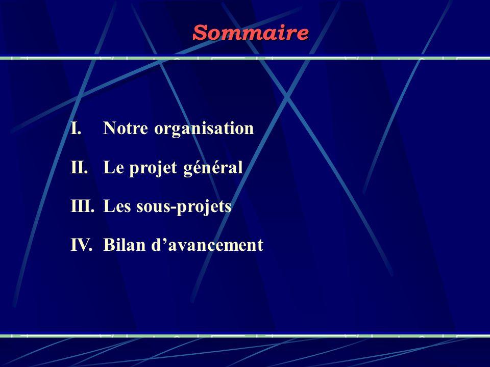 Sommaire I. Notre organisation II. Le projet général