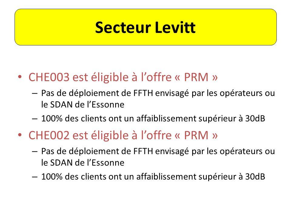 Secteur Levitt CHE003 est éligible à l'offre « PRM »