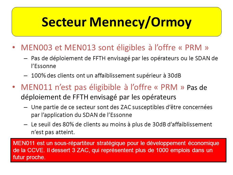 Secteur Mennecy/Ormoy