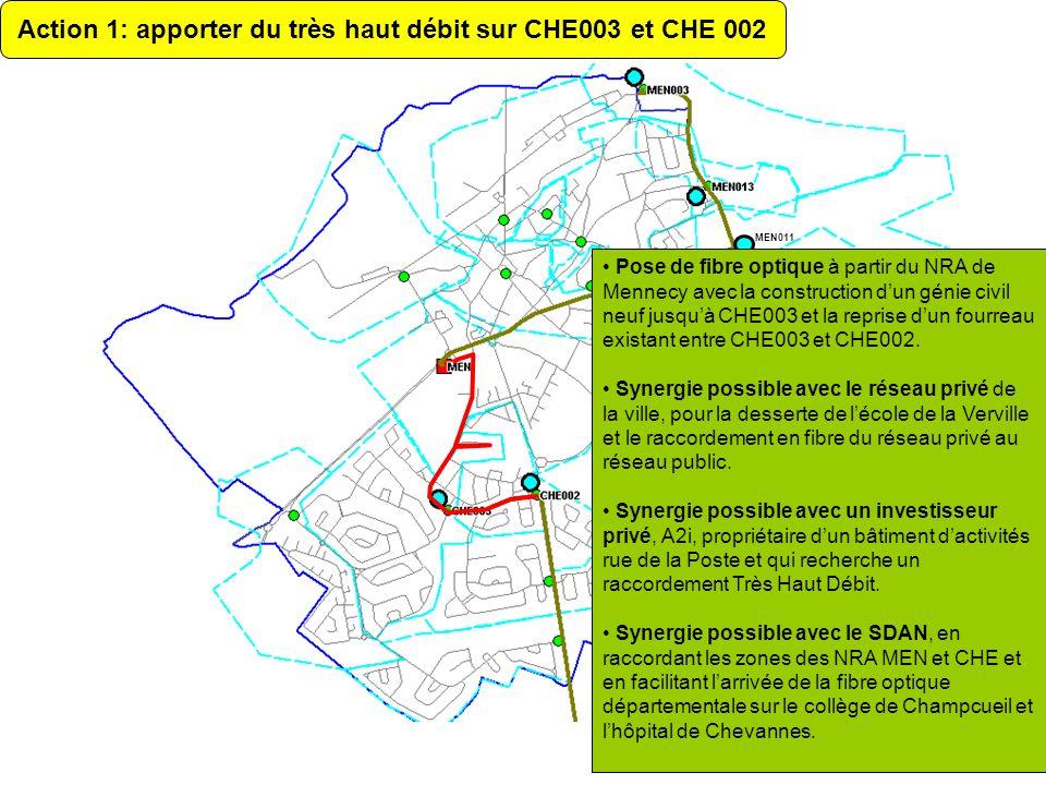 Action 1: apporter du très haut débit sur CHE003 et CHE 002
