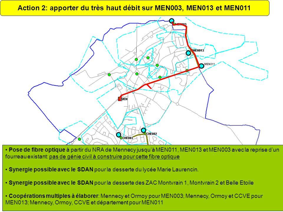 Action 2: apporter du très haut débit sur MEN003, MEN013 et MEN011