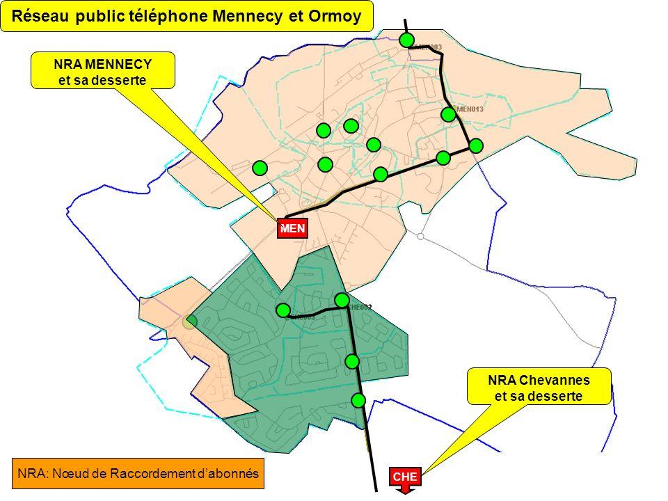 Réseau public téléphone Mennecy et Ormoy