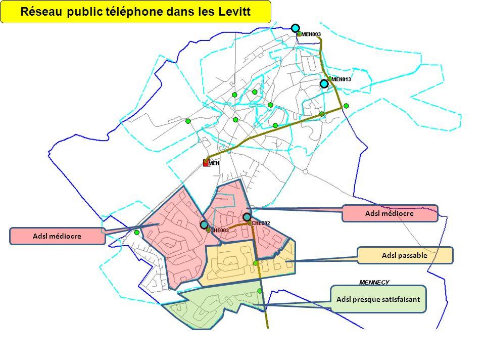 Réseau public téléphone dans les Levitt