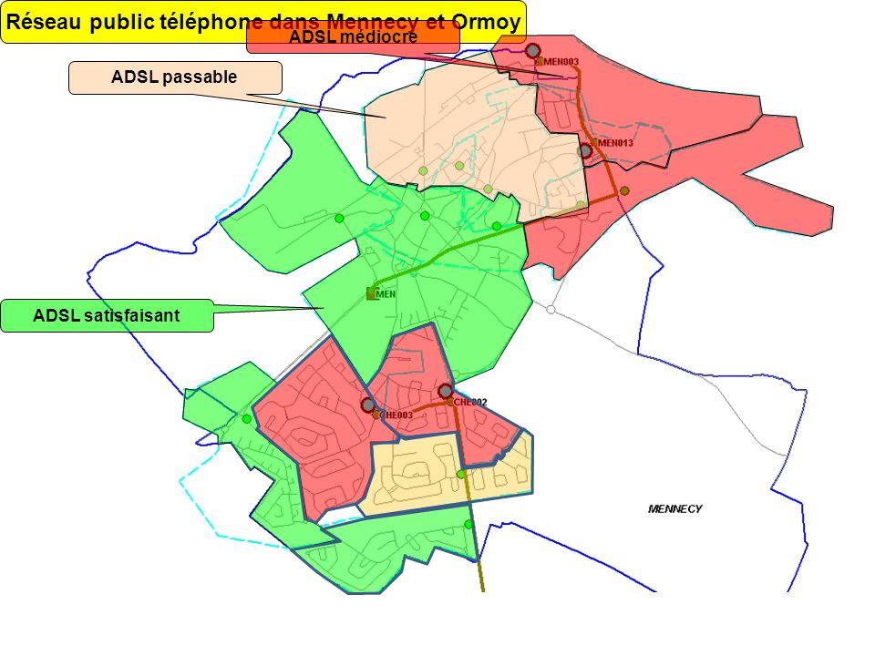 Réseau public téléphone dans Mennecy et Ormoy