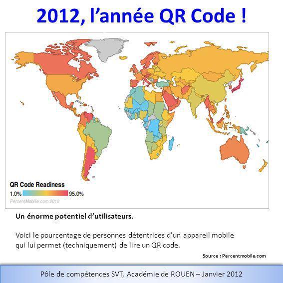 Pôle de compétences SVT, Académie de ROUEN – Janvier 2012