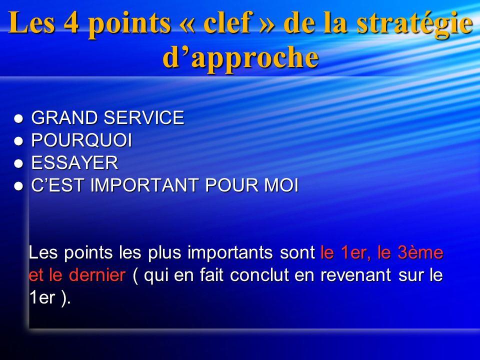 Les 4 points « clef » de la stratégie d'approche