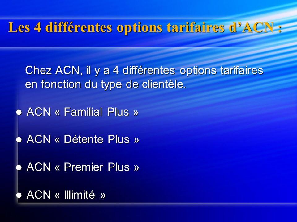 Les 4 différentes options tarifaires d'ACN :