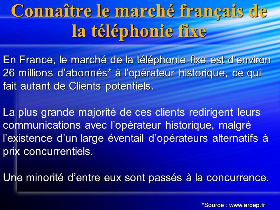 Connaître le marché français de la téléphonie fixe