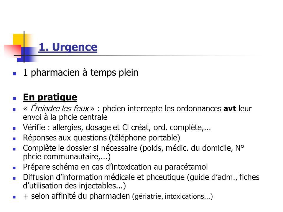 1. Urgence 1 pharmacien à temps plein En pratique