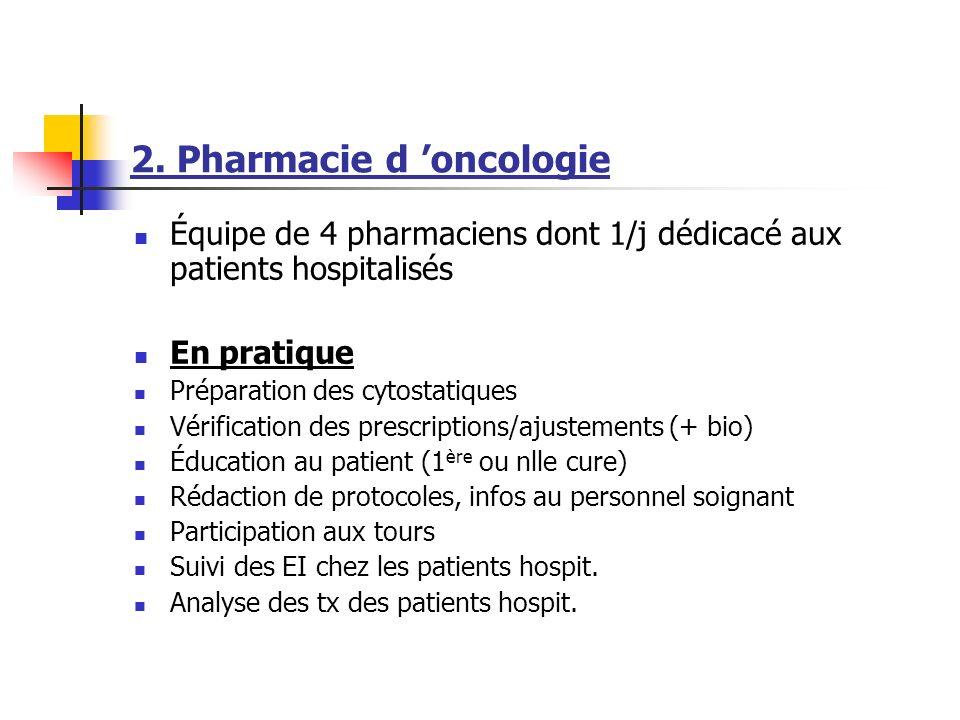 2. Pharmacie d 'oncologie
