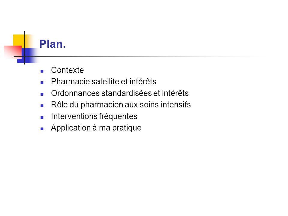 Plan. Contexte Pharmacie satellite et intérêts