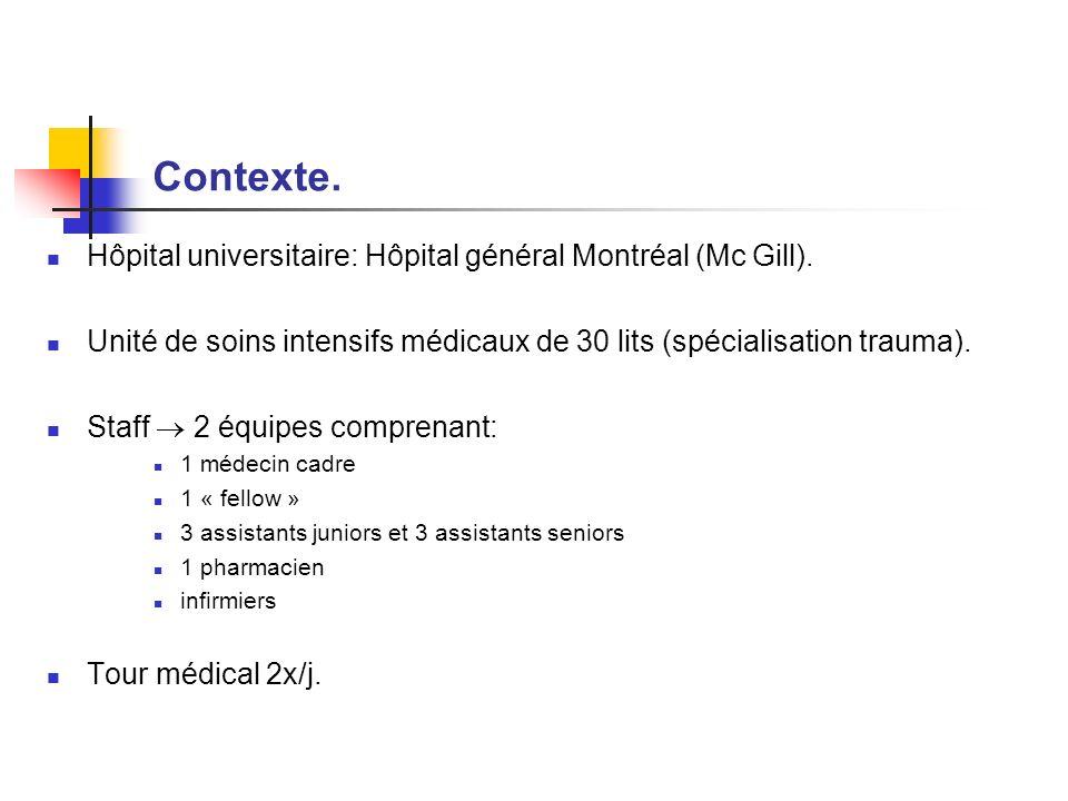 Contexte. Hôpital universitaire: Hôpital général Montréal (Mc Gill).