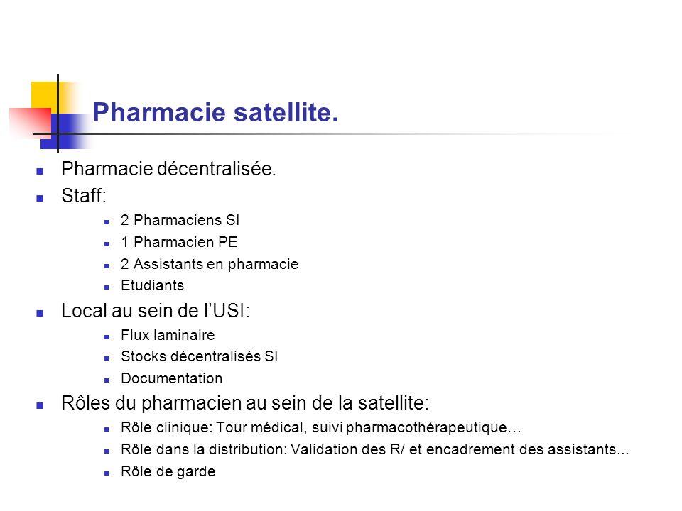 Pharmacie satellite. Pharmacie décentralisée. Staff: