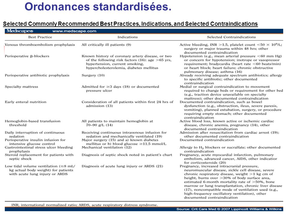 Ordonances standardisées.