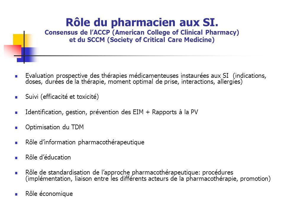 Rôle du pharmacien aux SI