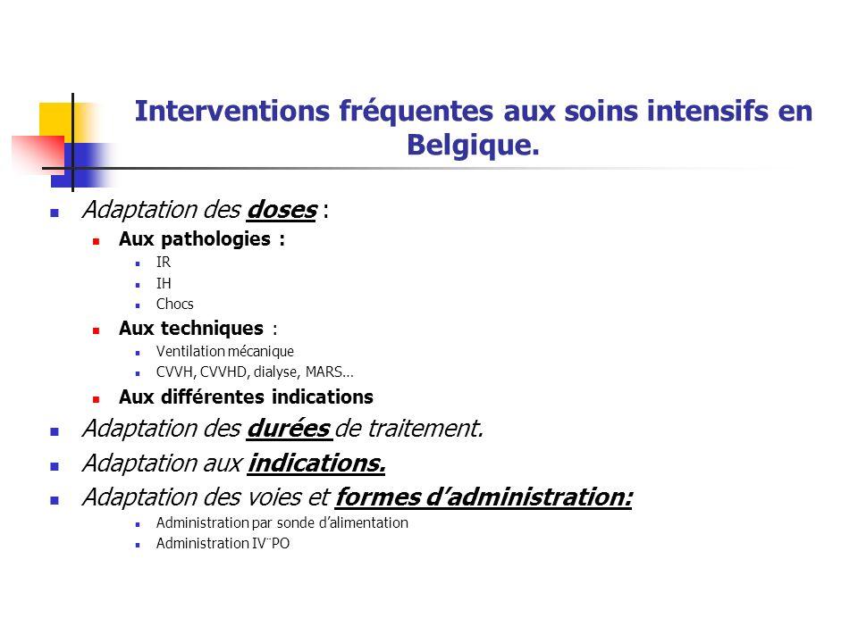Interventions fréquentes aux soins intensifs en Belgique.