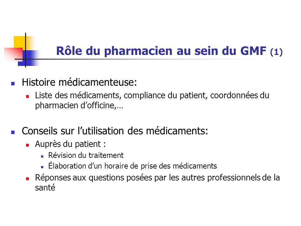 Rôle du pharmacien au sein du GMF (1)