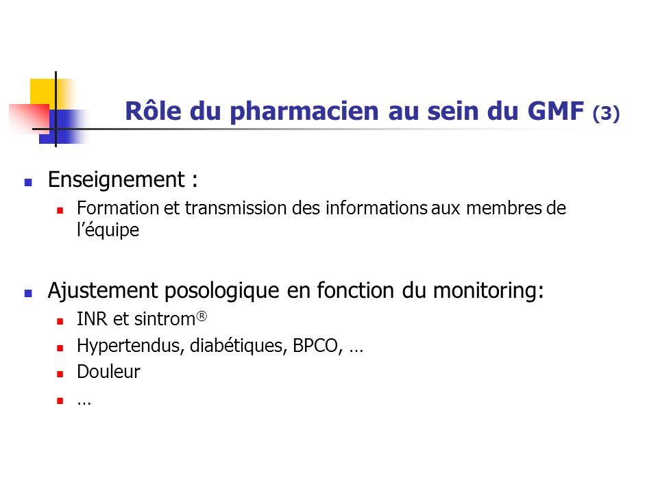 Rôle du pharmacien au sein du GMF (3)