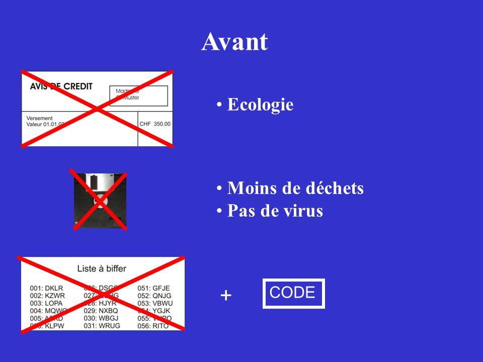 Avant Ecologie Moins de déchets Pas de virus + CODE