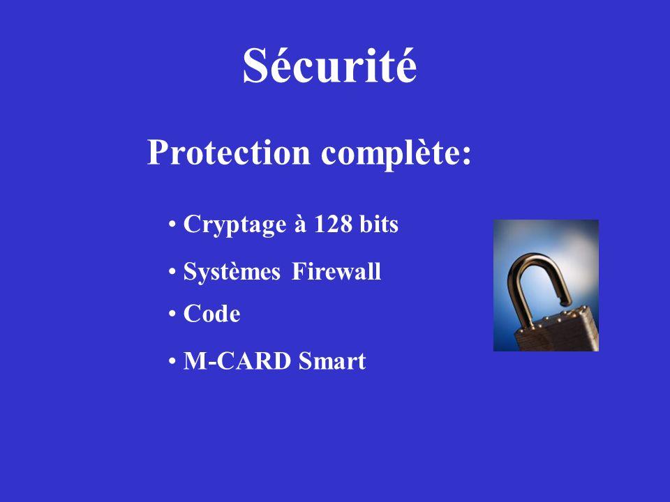 Sécurité Protection complète: Cryptage à 128 bits Systèmes Firewall